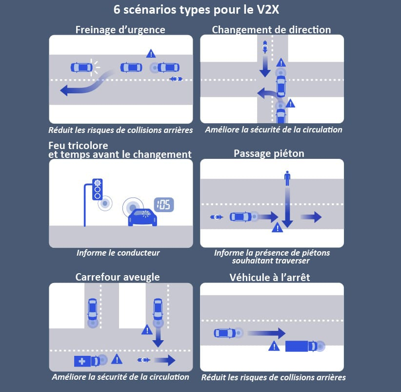 V2X 5G