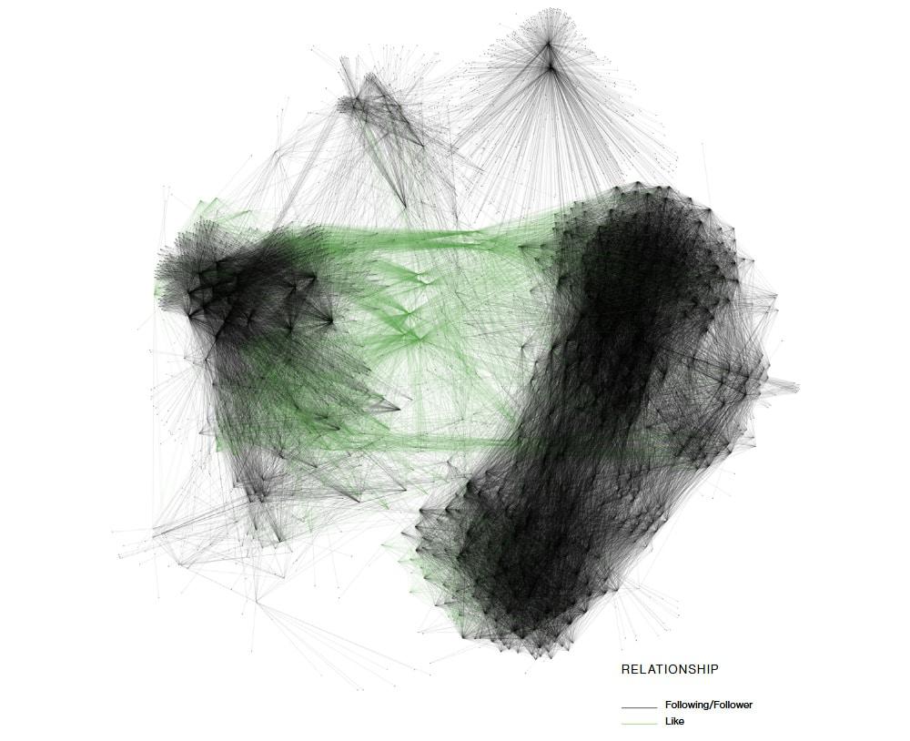 Représentation graphique réseau robots arnaques crypto