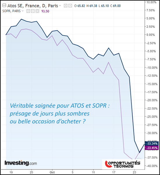 graphe bourse tech atos sopr