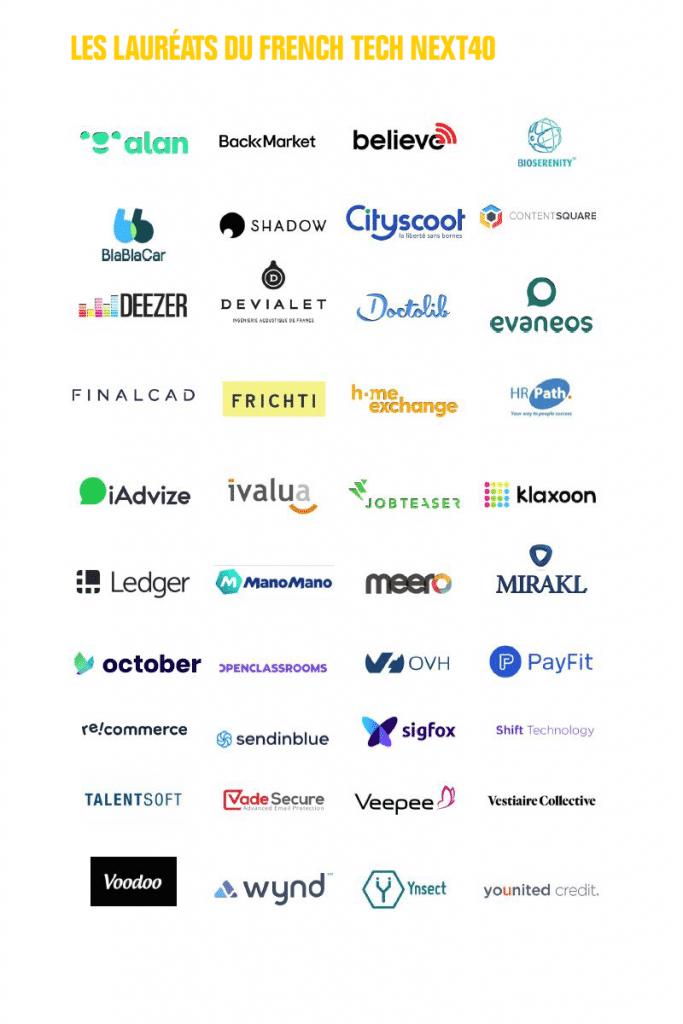 startups next 40