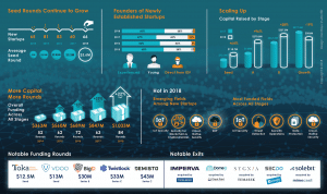 infographie cybersecurite israel