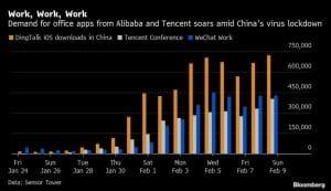alibaba tencent app