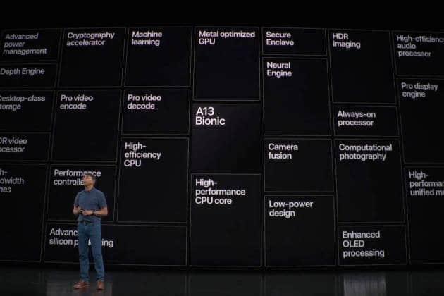 Le A13 d'Apple