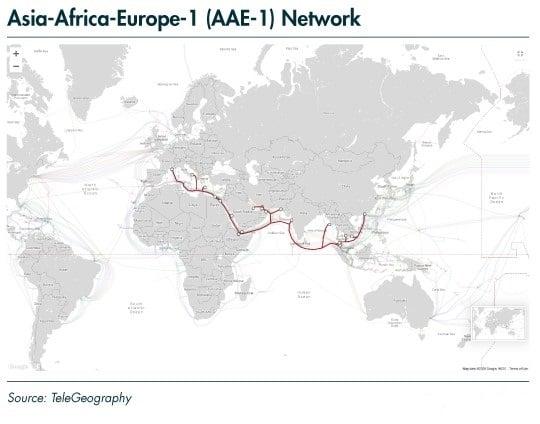 Asia-Africa-Europe-1 (AAE-1)