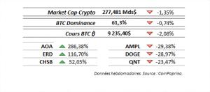 mouvements valeurs cryptos bourse