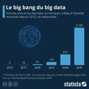 explosion big data