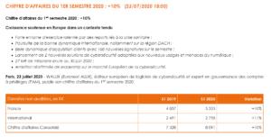 Wallix résultats s1 2020