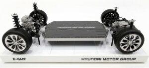 plateforme E-GMP Hyuandai